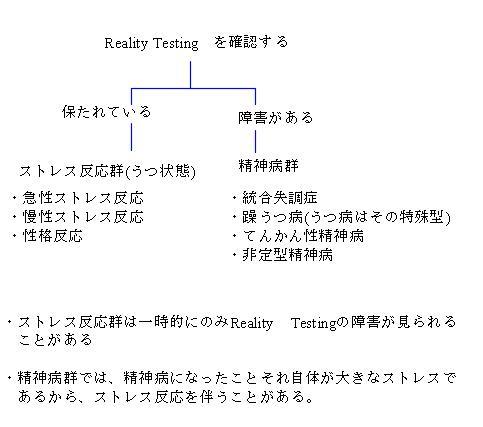 Reality Testing.JPG