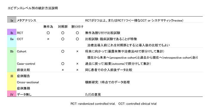 evidence_level_table.jpg