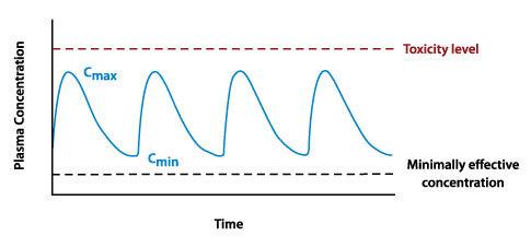 Chart.3.jpg